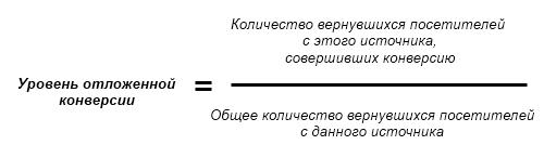 Формула расчета уровня отложенной конверсии в Яндекс Метрике