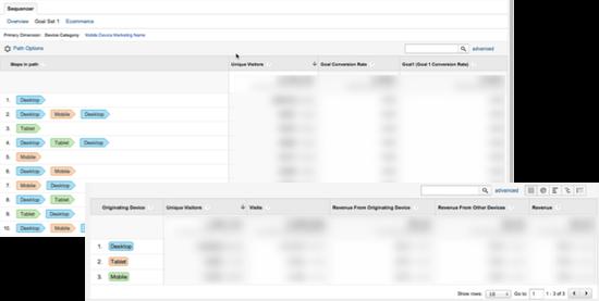 Многоканальные последовательности для устройств в Universal Analytics